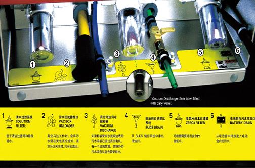 集成式液体排放系统